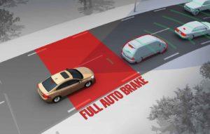 Технологии автомобильной промышленности