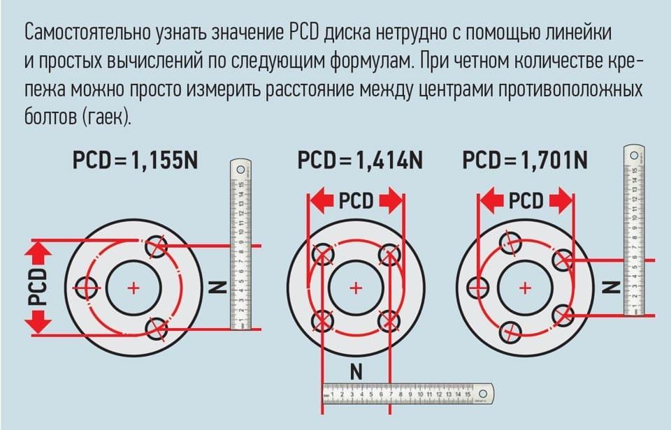 Геометрические параметры колесного диска