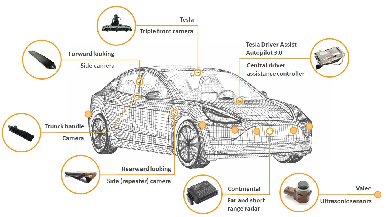 Устройство автомобиля Тесла
