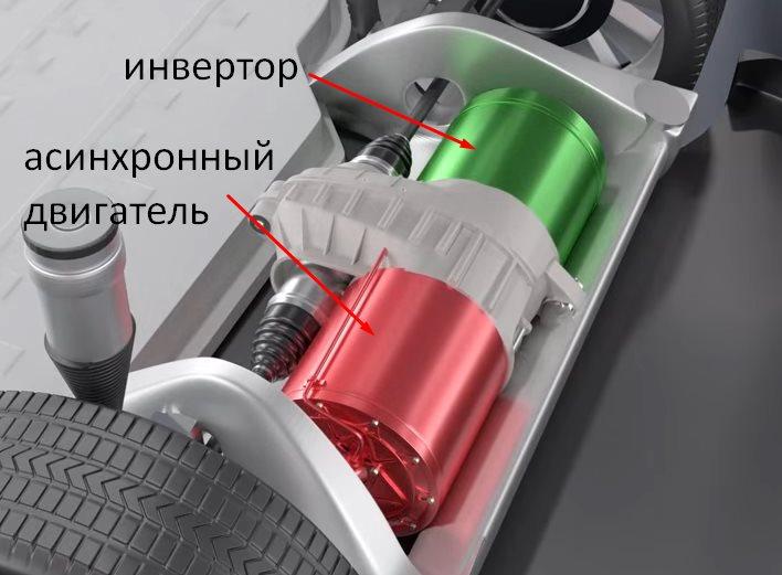 Преимущества асинхронного двигателя перед ДВС